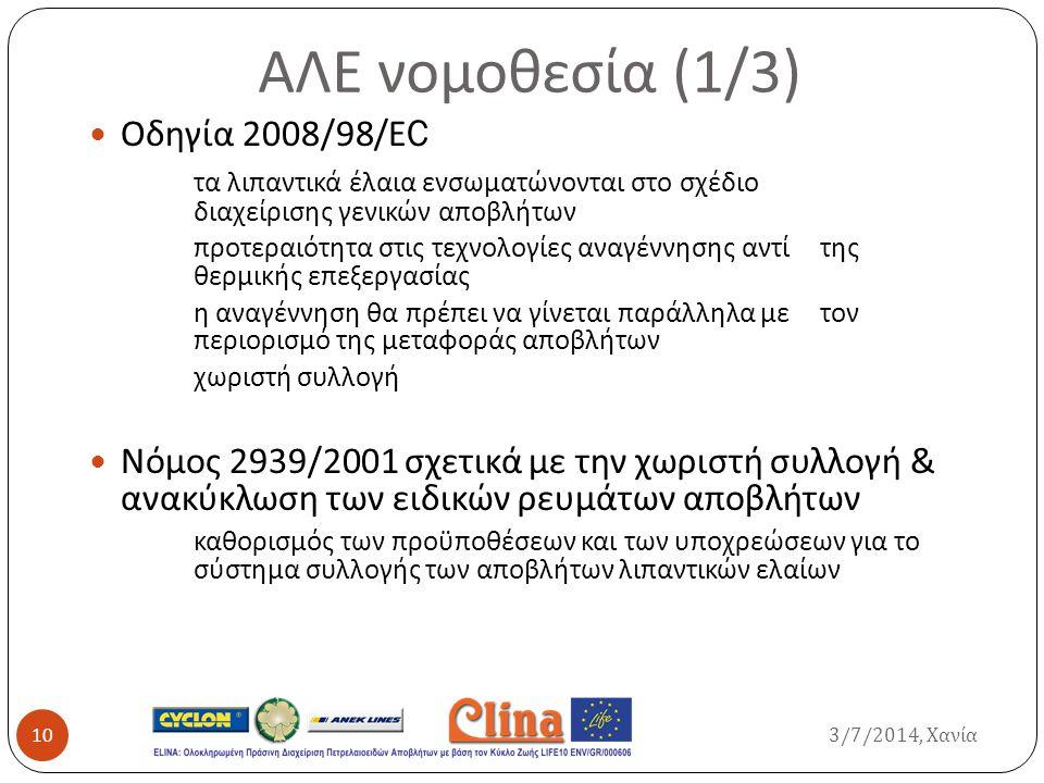 ΑΛΕ νομοθεσία (1/3) Οδηγία 2008/98/ΕC