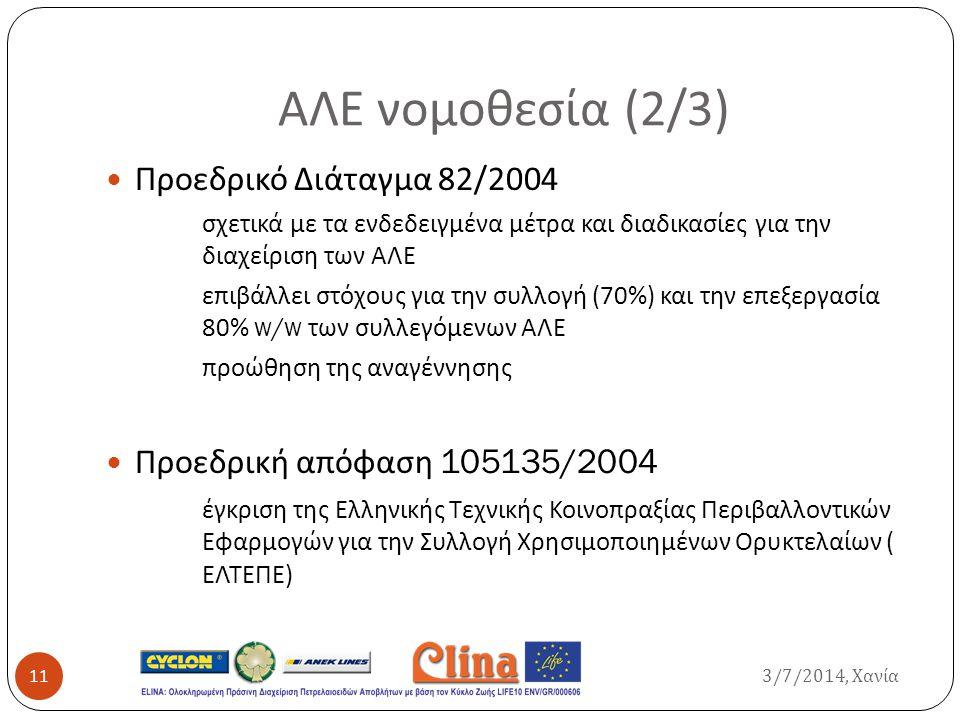 ΑΛΕ νομοθεσία (2/3) Προεδρικό Διάταγμα 82/2004
