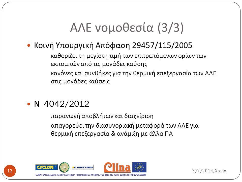 ΑΛΕ νομοθεσία (3/3) Κοινή Υπουργική Απόφαση 29457/115/2005 Ν 4042/2012