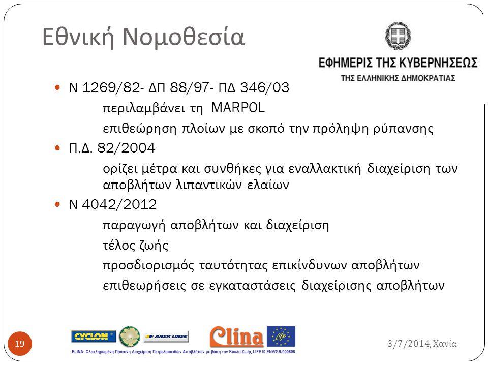 Εθνική Νομοθεσία Ν 1269/82- ΔΠ 88/97- ΠΔ 346/03 περιλαμβάνει τη MARPOL