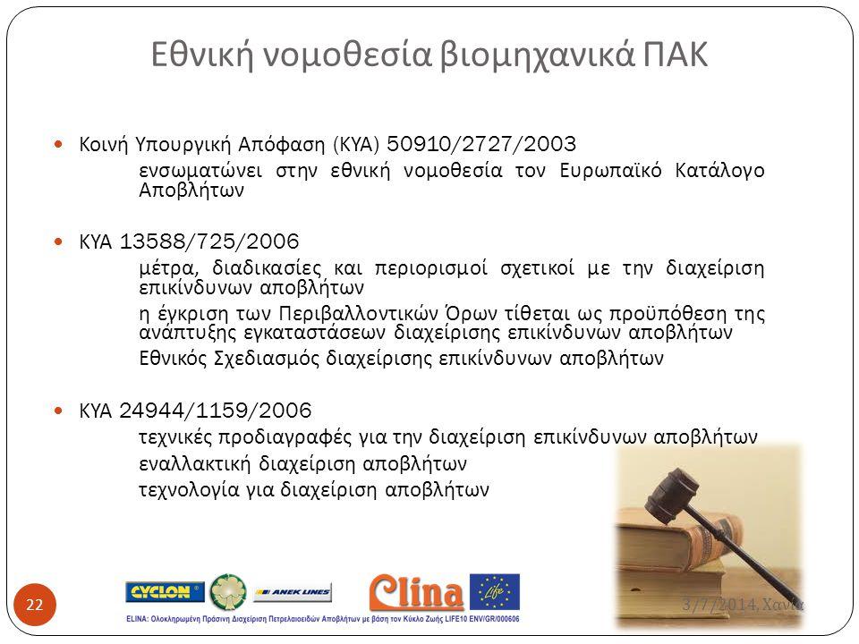Εθνική νομοθεσία βιομηχανικά ΠΑΚ