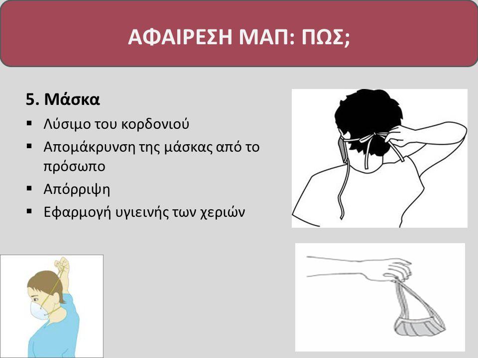 ΑΦΑΙΡΕΣΗ ΜΑΠ: ΠΩΣ; 5. Μάσκα Λύσιμο του κορδονιού