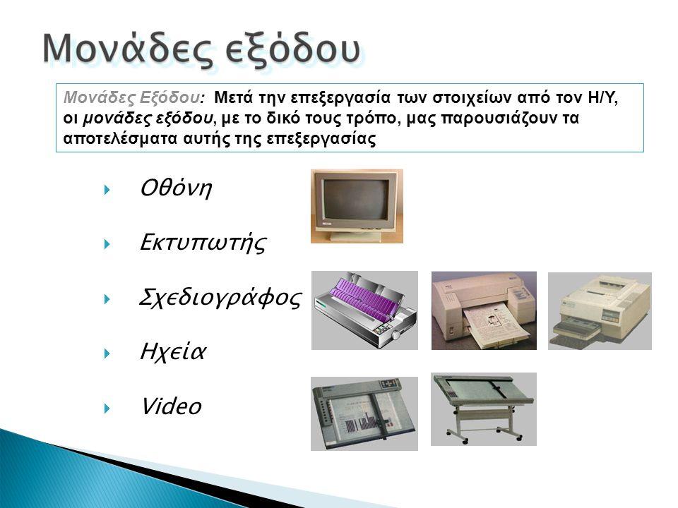 Οθόνη Εκτυπωτής Σχεδιογράφος Ηχεία Video