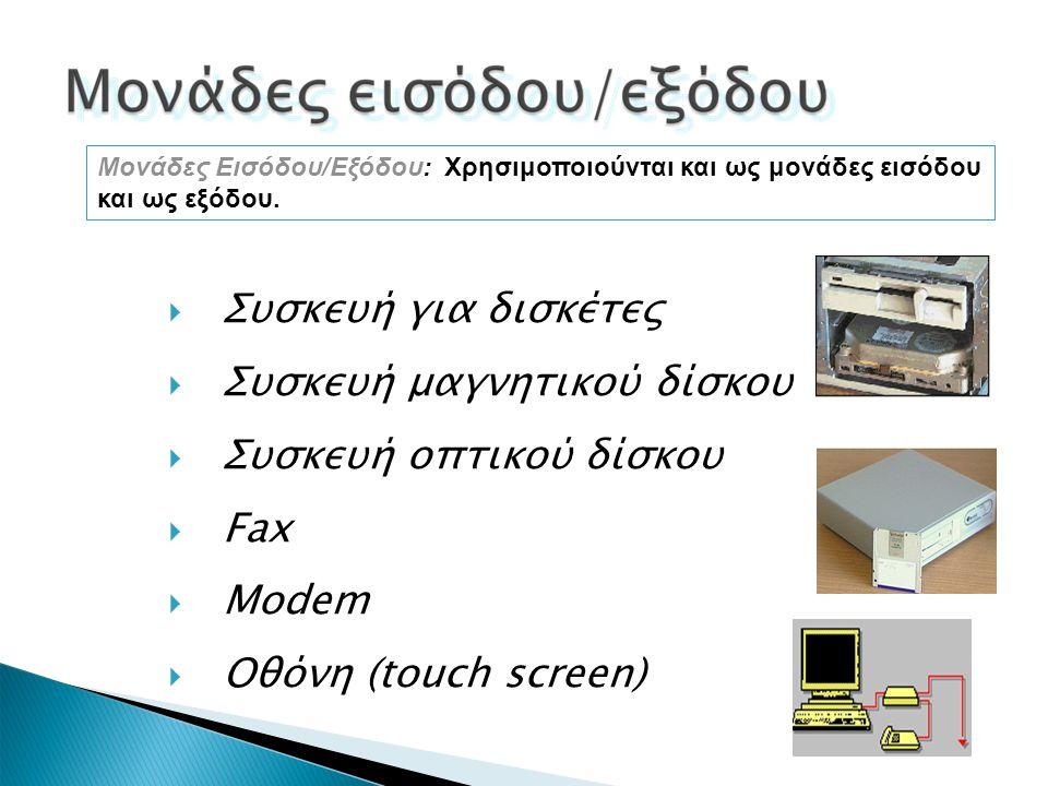 Συσκευή μαγνητικού δίσκου Συσκευή οπτικού δίσκου Fax Modem