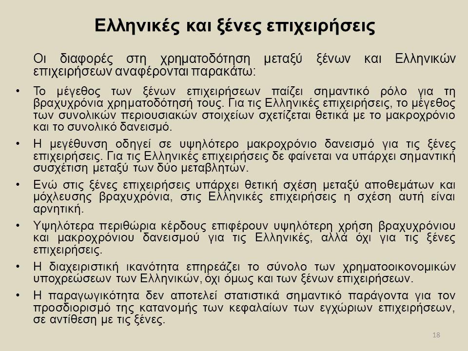 Ελληνικές και ξένες επιχειρήσεις