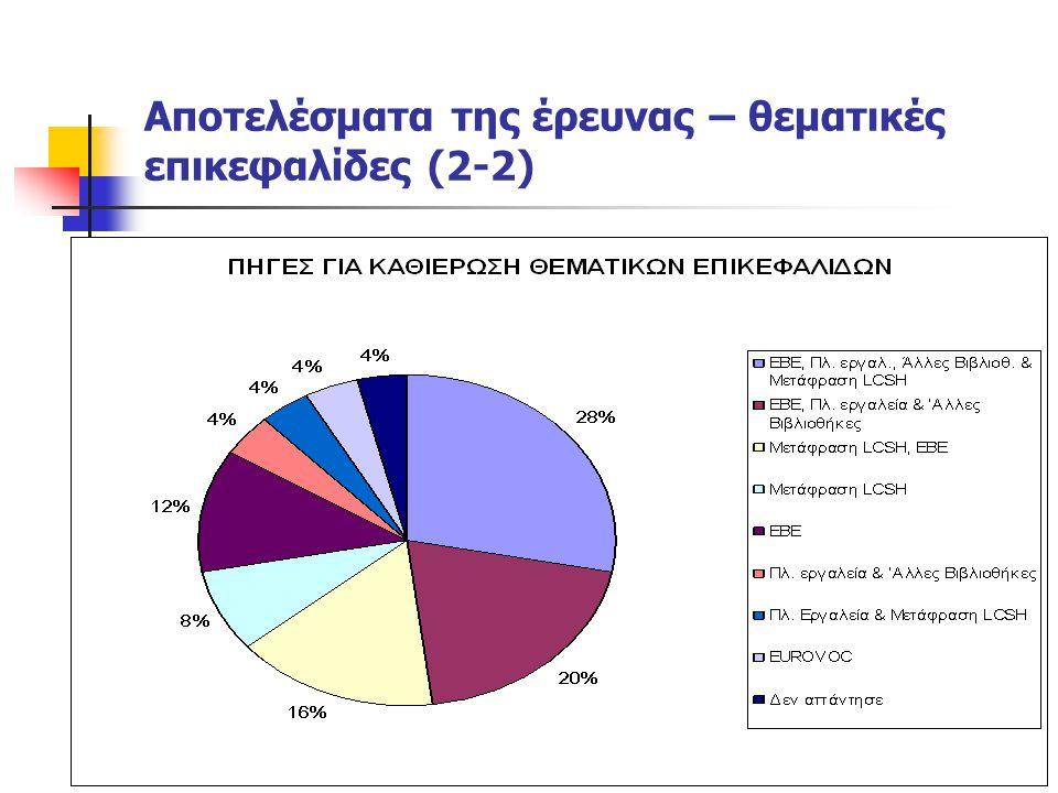 Αποτελέσματα της έρευνας – θεματικές επικεφαλίδες (2-2)