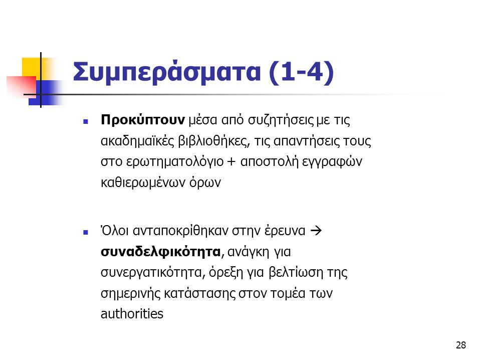 Συμπεράσματα (1-4)