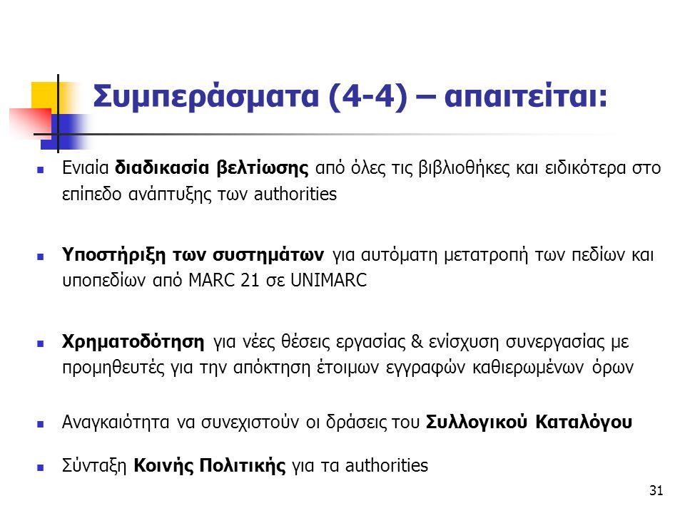 Συμπεράσματα (4-4) – απαιτείται:
