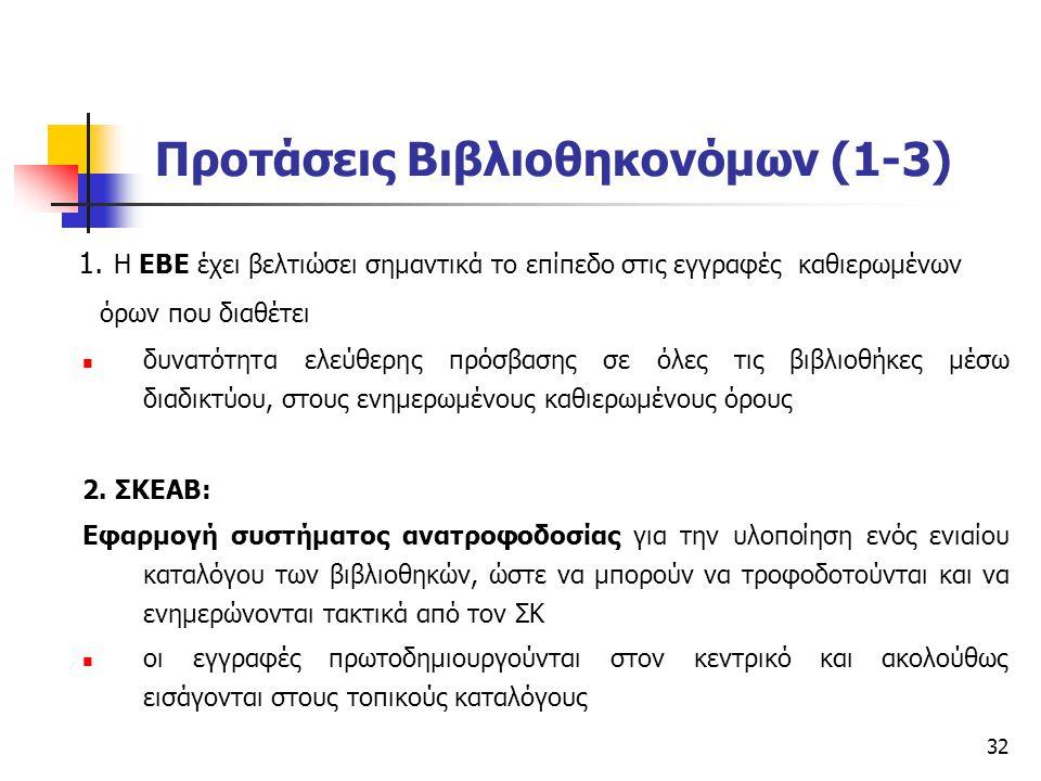 Προτάσεις Βιβλιοθηκονόμων (1-3)