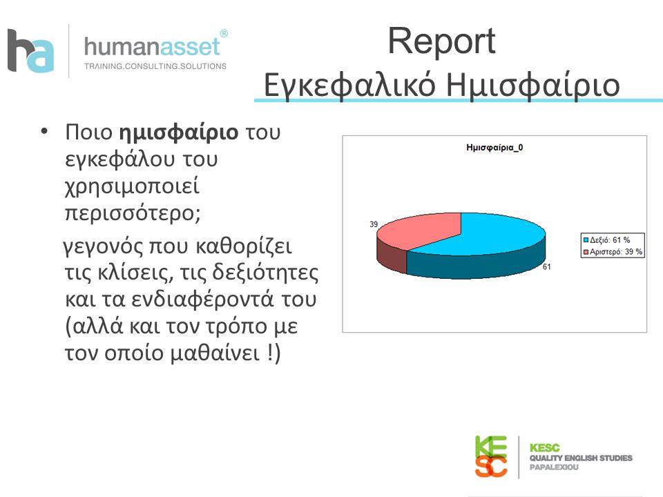 Report Εγκεφαλικό Ημισφαίριο