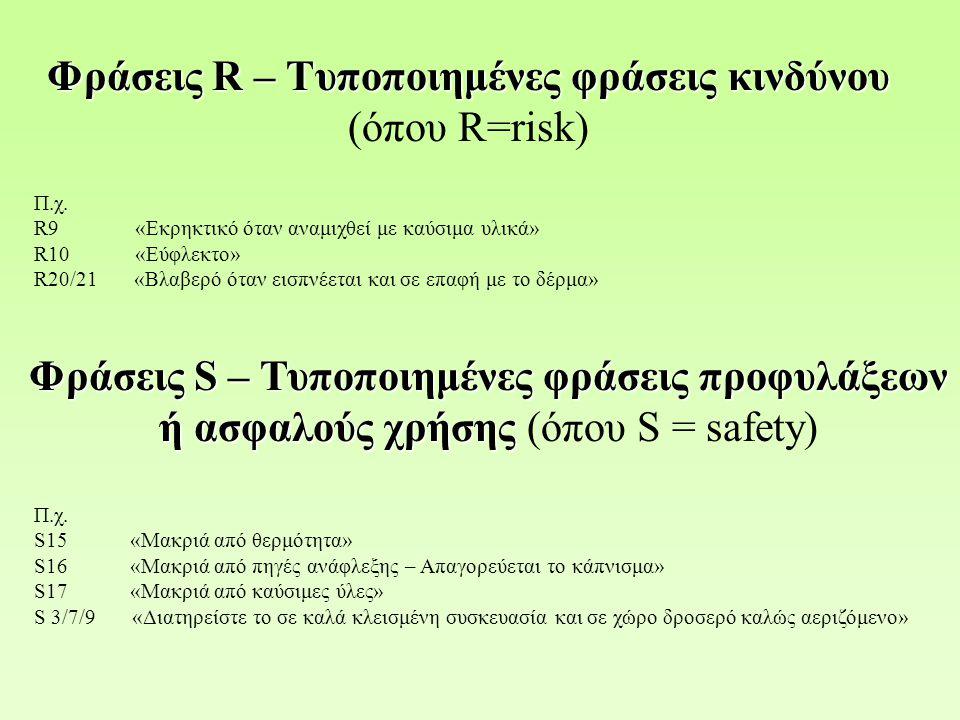 Φράσεις R – Τυποποιημένες φράσεις κινδύνου (όπου R=risk)
