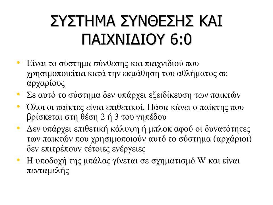 ΣΥΣΤΗΜΑ ΣΥΝΘΕΣΗΣ ΚΑΙ ΠΑΙΧΝΙΔΙΟΥ 6:0