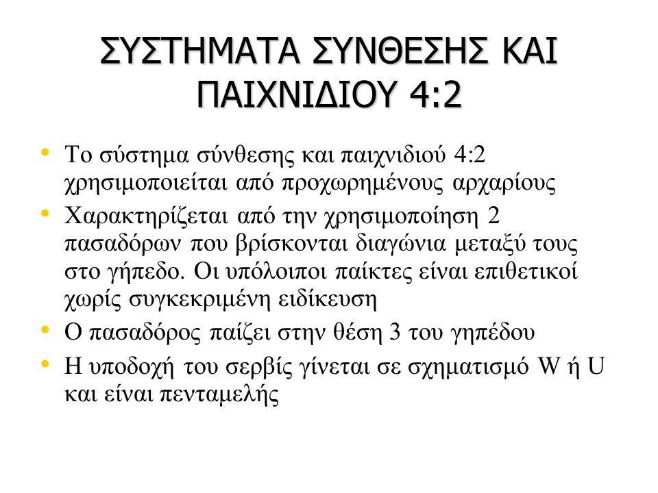 ΣΥΣΤΗΜΑΤΑ ΣΥΝΘΕΣΗΣ ΚΑΙ ΠΑΙΧΝΙΔΙΟΥ 4:2