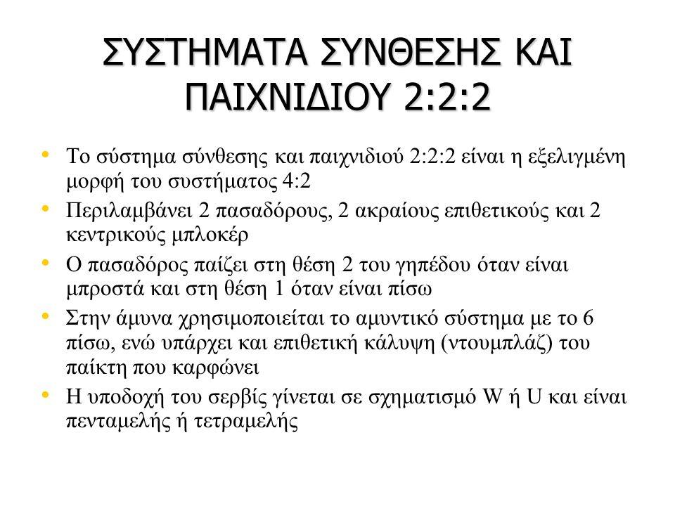 ΣΥΣΤΗΜΑΤΑ ΣΥΝΘΕΣΗΣ ΚΑΙ ΠΑΙΧΝΙΔΙΟΥ 2:2:2
