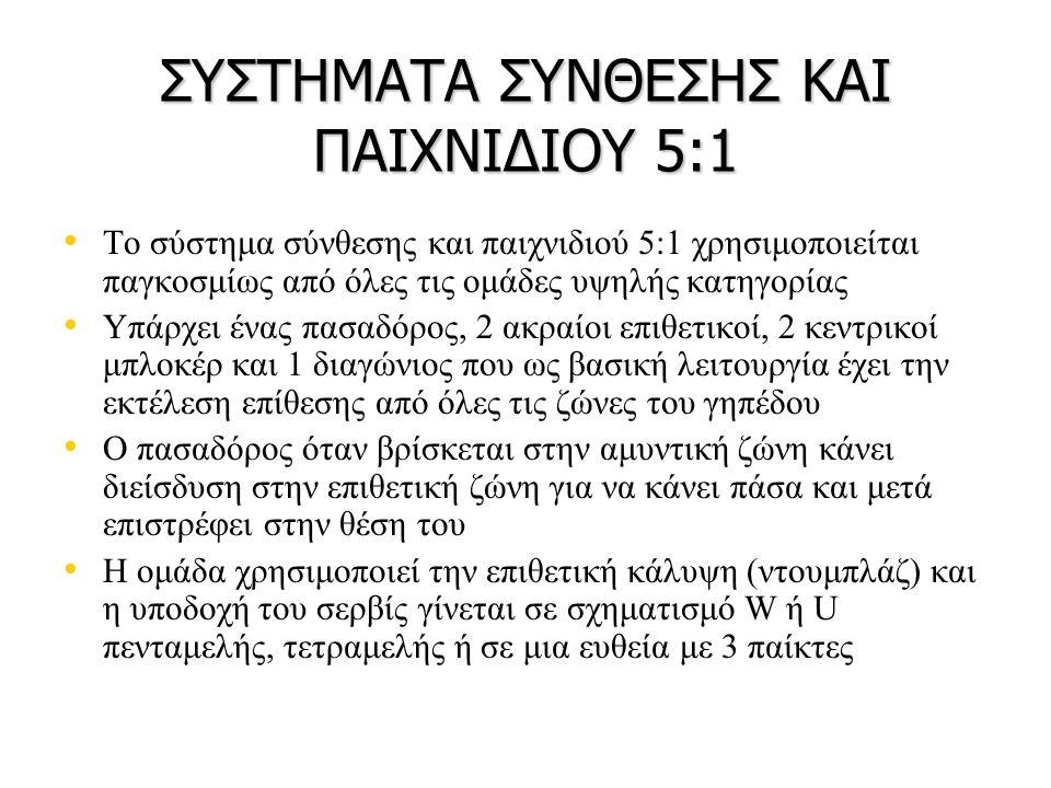 ΣΥΣΤΗΜΑΤΑ ΣΥΝΘΕΣΗΣ ΚΑΙ ΠΑΙΧΝΙΔΙΟΥ 5:1