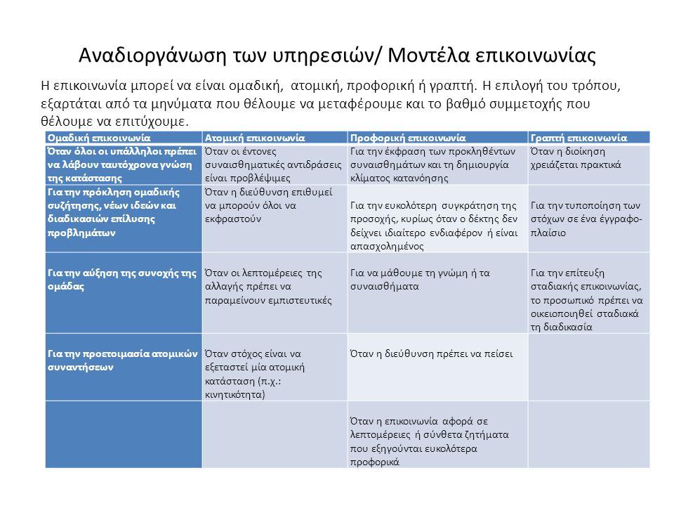 Αναδιοργάνωση των υπηρεσιών/ Μοντέλα επικοινωνίας