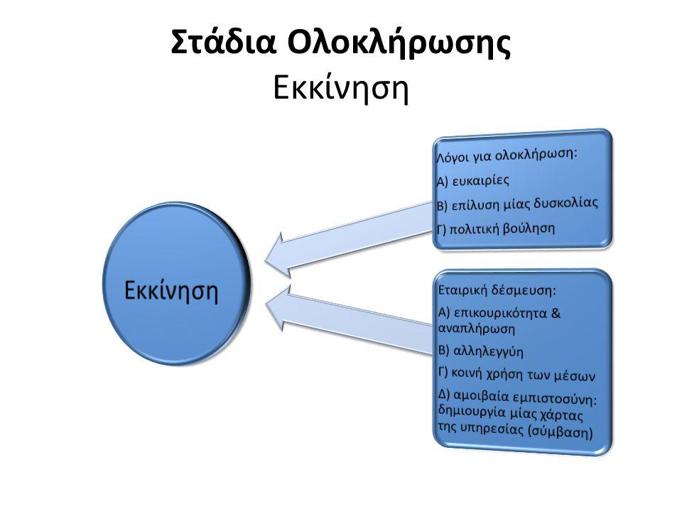 Στάδια Ολοκλήρωσης Εκκίνηση