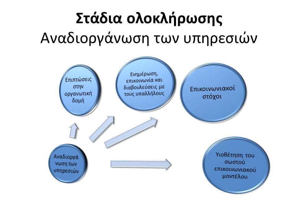 Στάδια ολοκλήρωσης Αναδιοργάνωση των υπηρεσιών