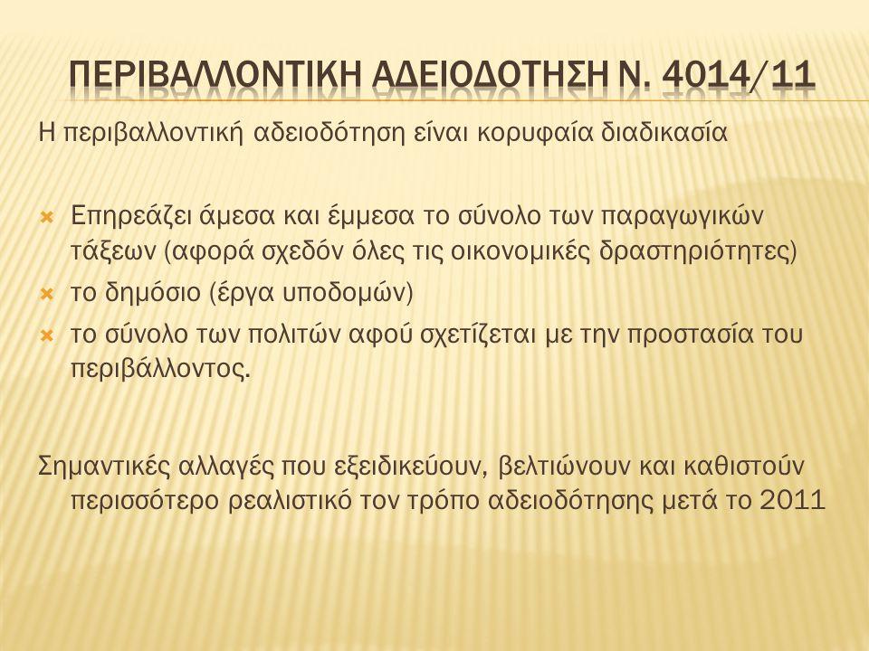 Περιβαλλοντικη αδειοδοτηση ν. 4014/11