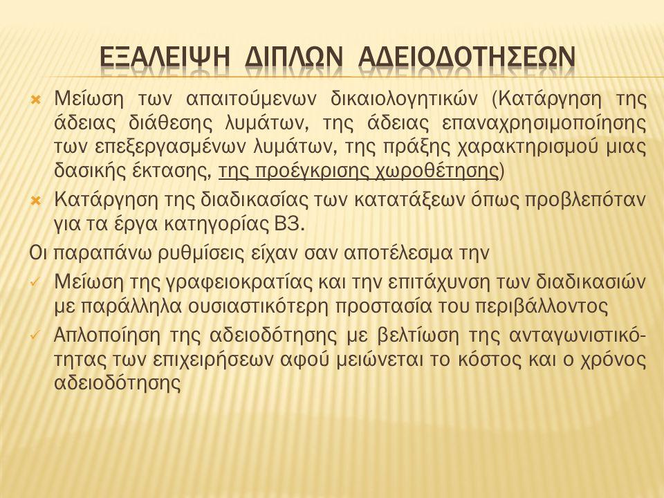 ΕΞΑΛΕΙΨΗ ΔΙΠΛΩΝ ΑΔΕΙΟΔΟΤΗΣΕΩΝ
