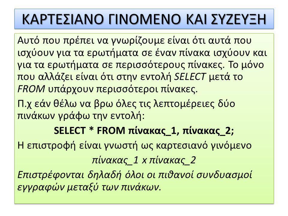 ΚΑΡΤΕΣΙΑΝΟ ΓΙΝΟΜΕΝΟ ΚΑΙ ΣΥΖΕΥΞΗ