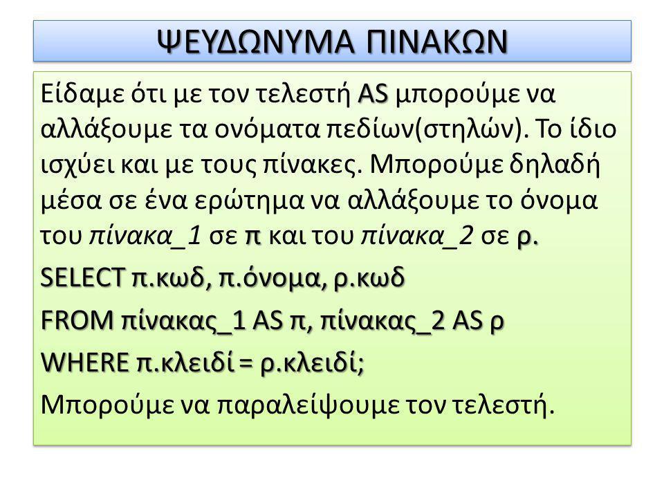 ΨΕΥΔΩΝΥΜΑ ΠΙΝΑΚΩΝ