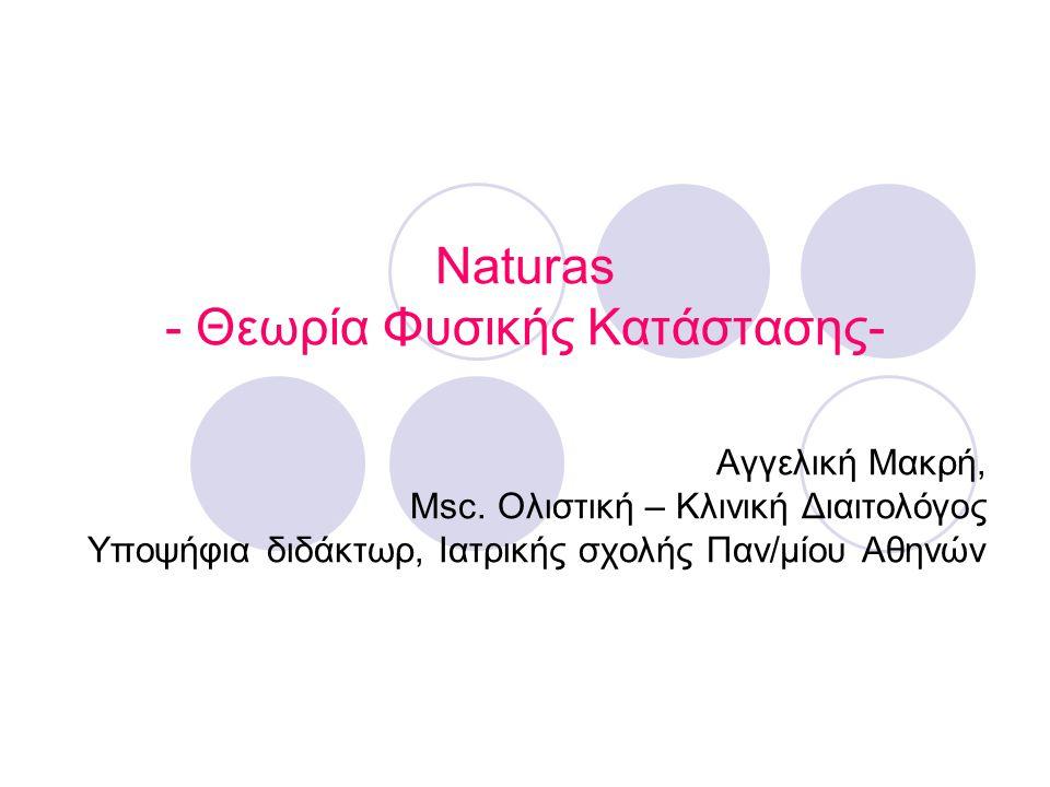 Naturas - Θεωρία Φυσικής Κατάστασης-