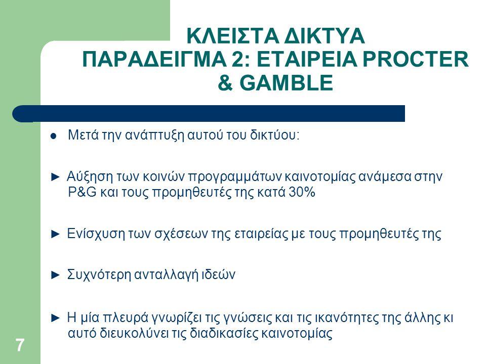 ΚΛΕΙΣΤΑ ΔΙΚΤΥΑ ΠΑΡΑΔΕΙΓΜΑ 2: ΕΤΑΙΡΕΙΑ PROCTER & GAMBLE