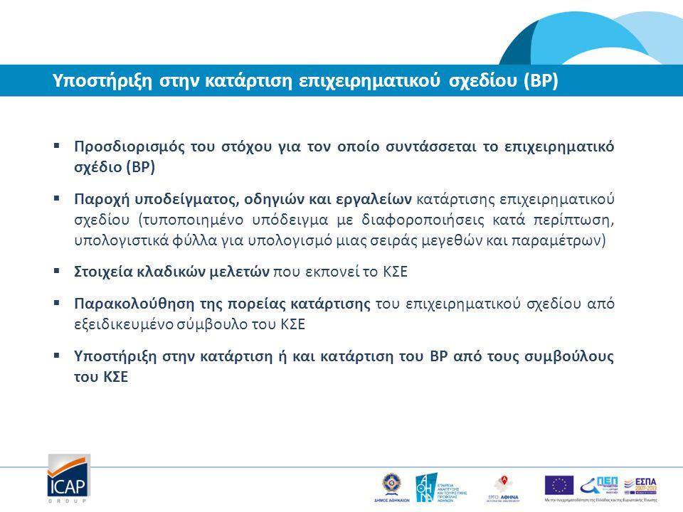 Υποστήριξη στην κατάρτιση επιχειρηματικού σχεδίου (BP)