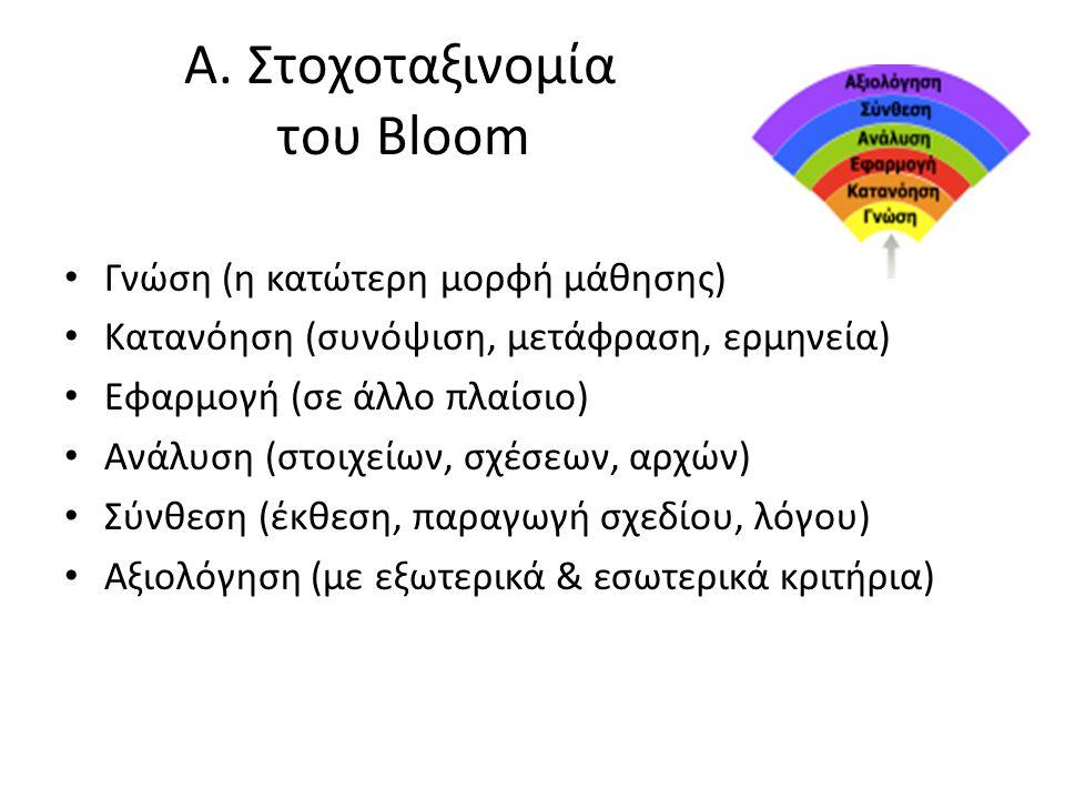 Α. Στοχοταξινομία του Bloom