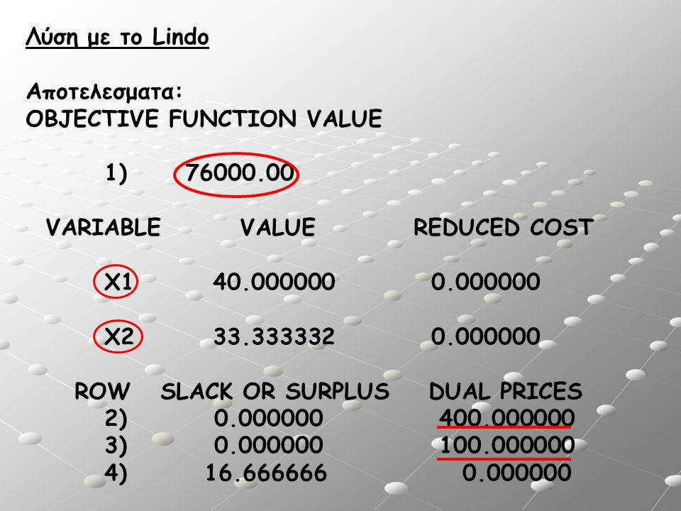 Λύση με το Lindo Αποτελεσματα: OBJECTIVE FUNCTION VALUE. 1) 76000.00. VARIABLE VALUE REDUCED COST.