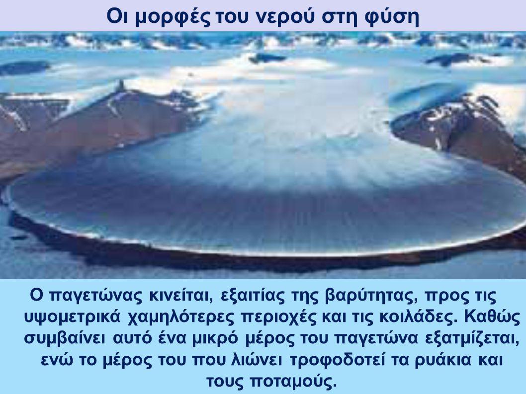 Οι μορφές του νερού στη φύση