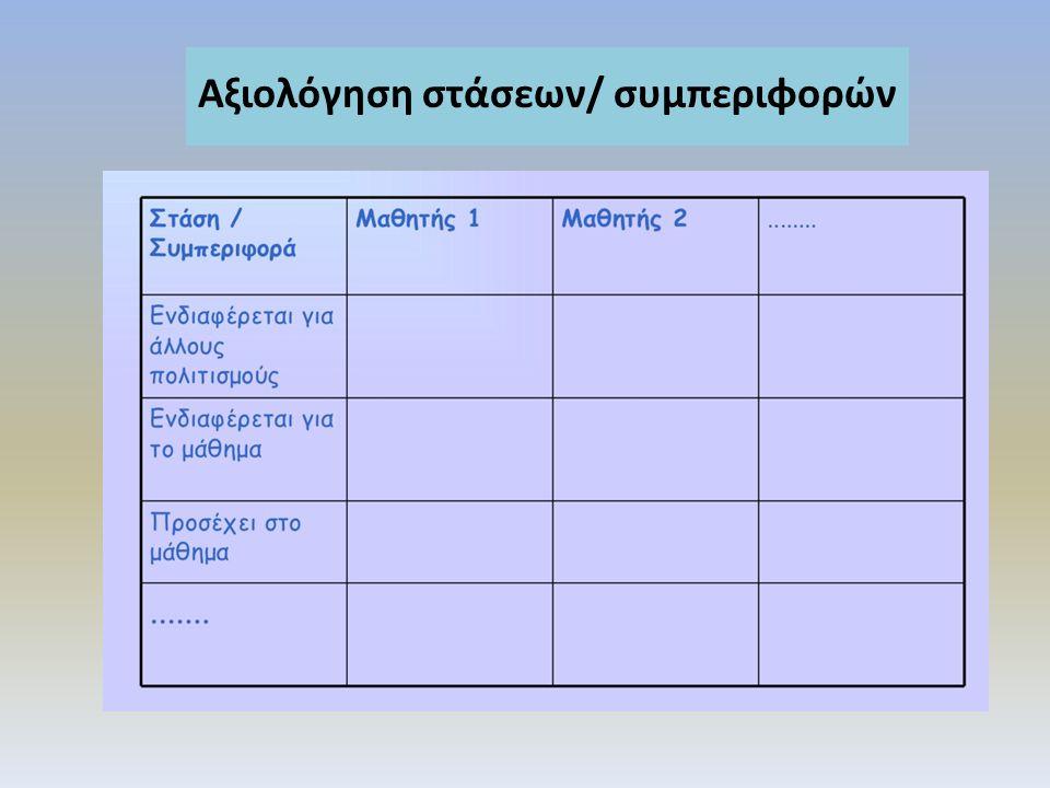 Αξιολόγηση στάσεων/ συμπεριφορών
