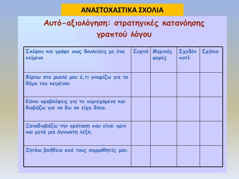 ΑΝΑΣΤΟΧΑΣΤΙΚΑ ΣΧΟΛΙΑ