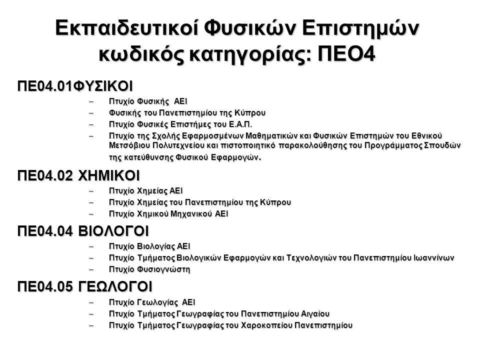 Εκπαιδευτικοί Φυσικών Επιστημών κωδικός κατηγορίας: ΠΕΟ4