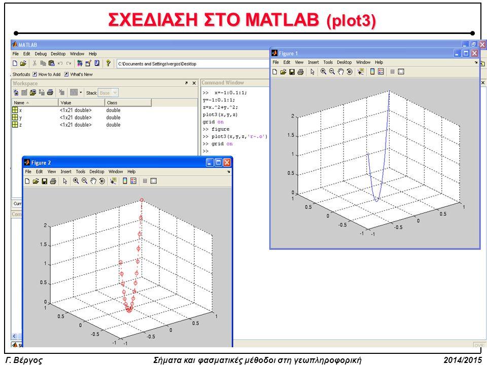 ΣΧΕΔΙΑΣΗ ΣΤΟ MATLAB (plot3)