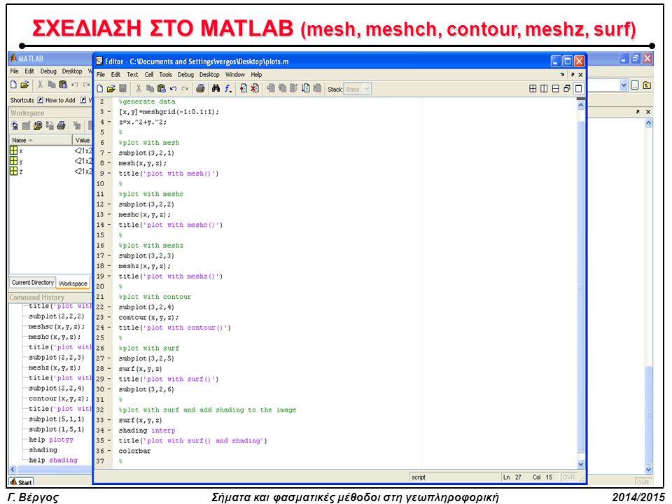 ΣΧΕΔΙΑΣΗ ΣΤΟ MATLAB (mesh, meshch, contour, meshz, surf)