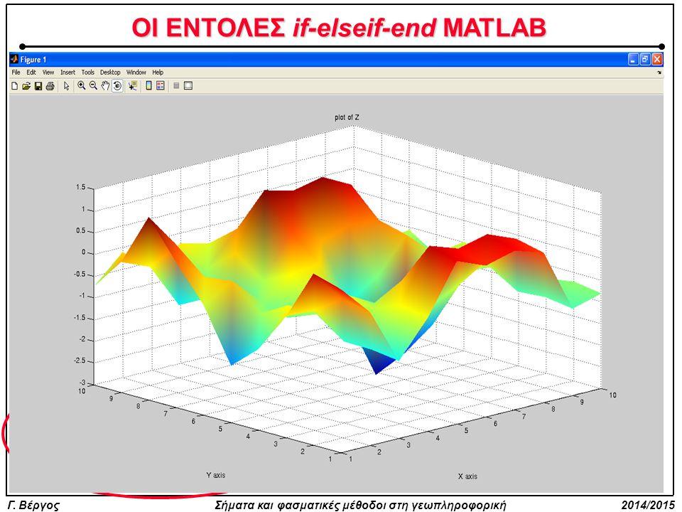 ΟΙ ΕΝΤΟΛΕΣ if-elseif-end MATLAB σχεδίαση της μεταβλητής Z