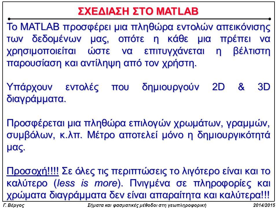 ΣΧΕΔΙΑΣΗ ΣΤΟ MATLAB
