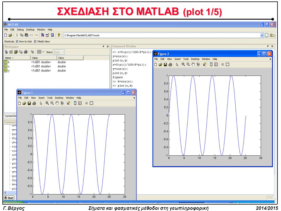 ΣΧΕΔΙΑΣΗ ΣΤΟ MATLAB (plot 1/5)