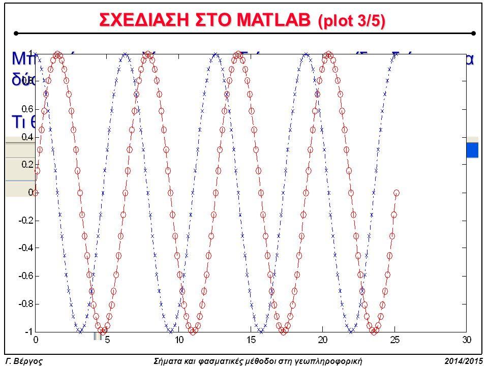 ΣΧΕΔΙΑΣΗ ΣΤΟ MATLAB (plot 3/5)