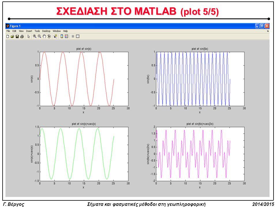 ΣΧΕΔΙΑΣΗ ΣΤΟ MATLAB (plot 5/5)