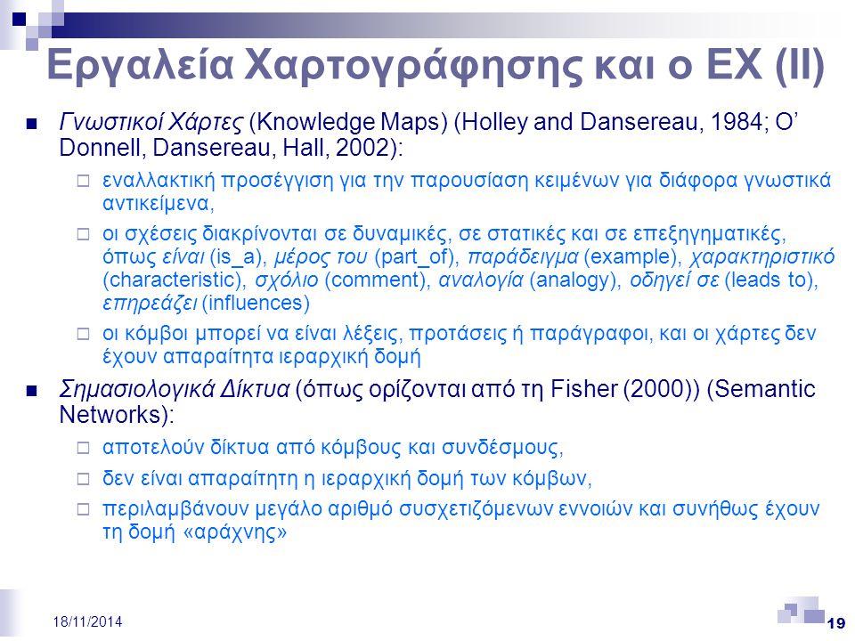 Εργαλεία Χαρτογράφησης και ο ΕΧ (ΙΙ)
