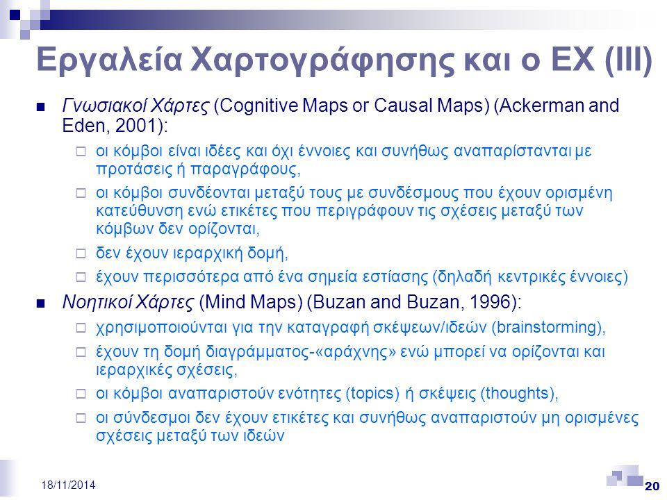 Εργαλεία Χαρτογράφησης και ο ΕΧ (ΙΙΙ)
