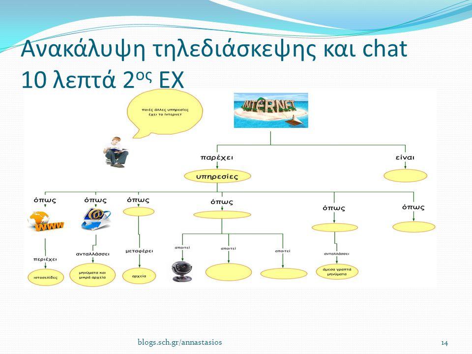 Ανακάλυψη τηλεδιάσκεψης και chat 10 λεπτά 2ος ΕΧ