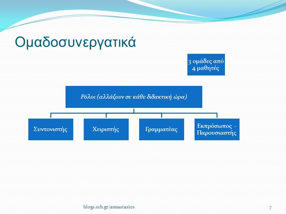 Ομαδοσυνεργατικά blogs.sch.gr/annastasios 3 ομάδες από 4 μαθητές