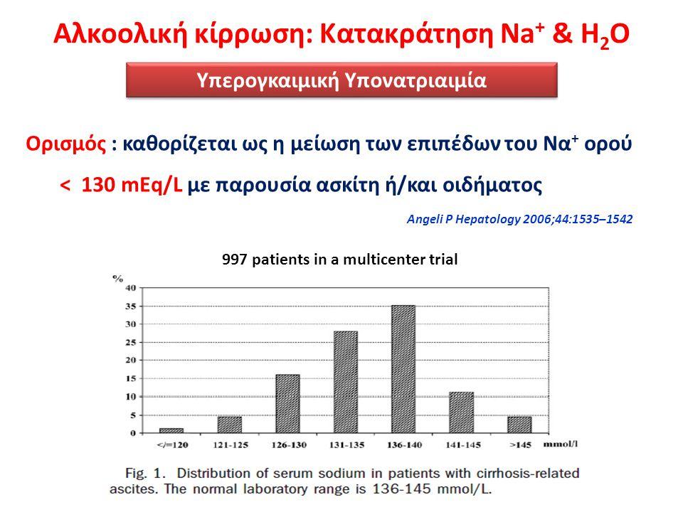 Αλκοολική κίρρωση: Κατακράτηση Na+ & Η2Ο