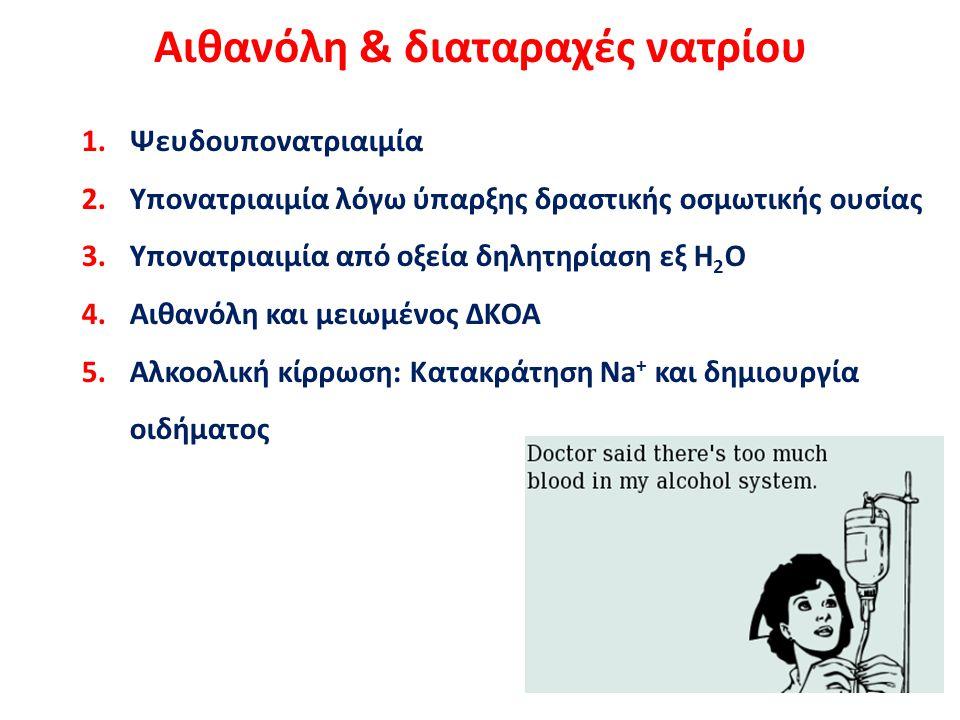 Αιθανόλη & διαταραχές νατρίου