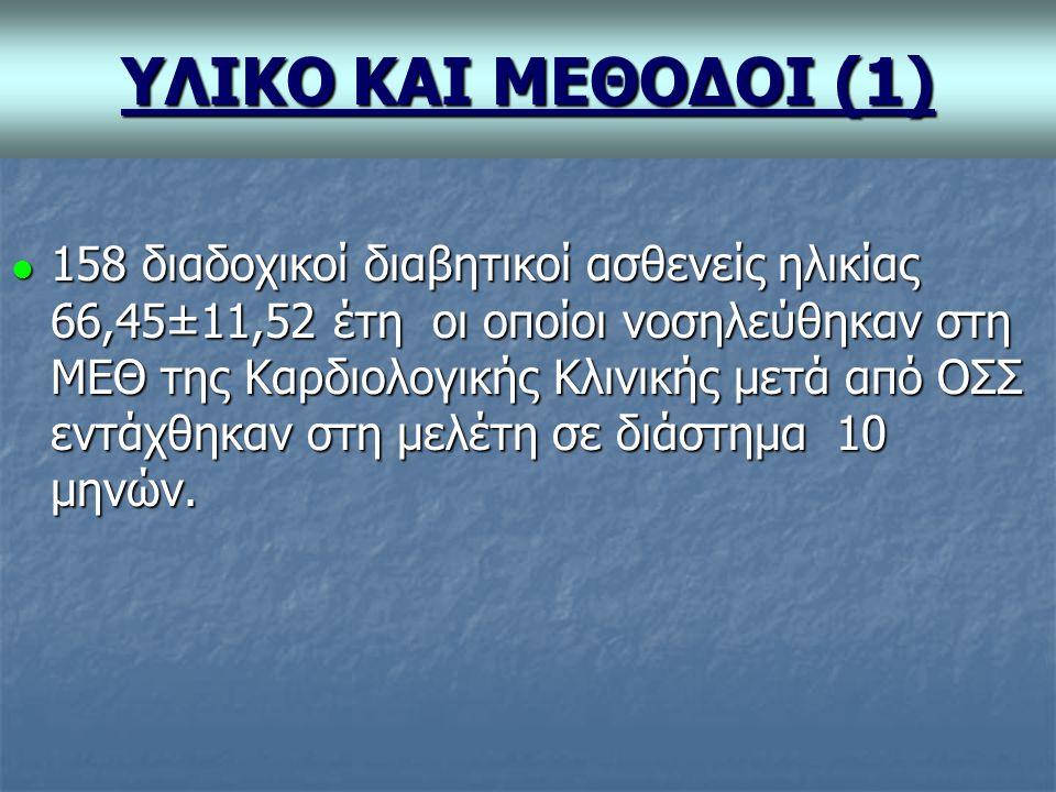 ΥΛΙΚΟ ΚΑΙ ΜΕΘΟΔΟΙ (1)