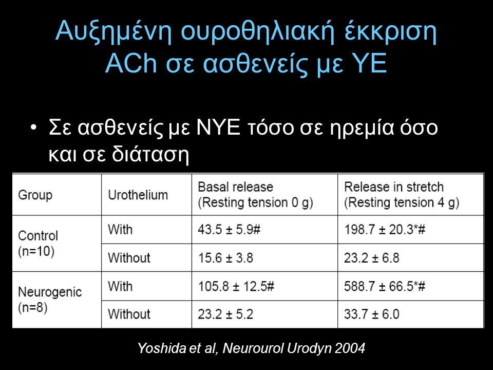 Αυξημένη ουροθηλιακή έκκριση ACh σε ασθενείς με ΥΕ